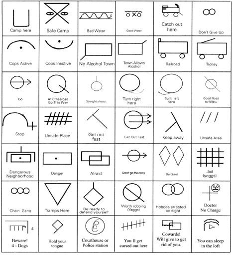 hobo-glyphs-code